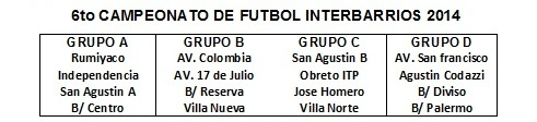 equipos