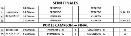 Final y Semifinal