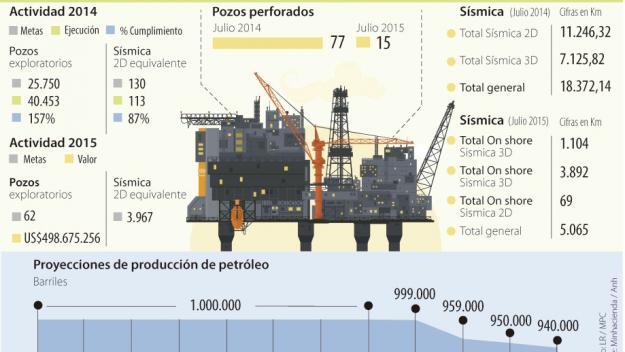petroleo0825-1000