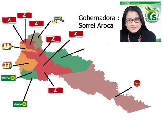 Gobernacion 2016 - 2019