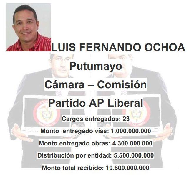 Mermelada Reeleccionista: quiénes reciben y cuánto les dan, según Macías