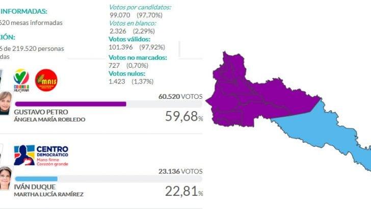 En el Putumayo, Gustavo Petro ganó por amplia diferencia