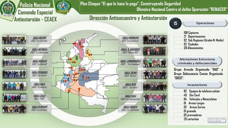 """Operación """"RENACER"""" en ofensiva nacional contra el secuestro y la extorsión"""